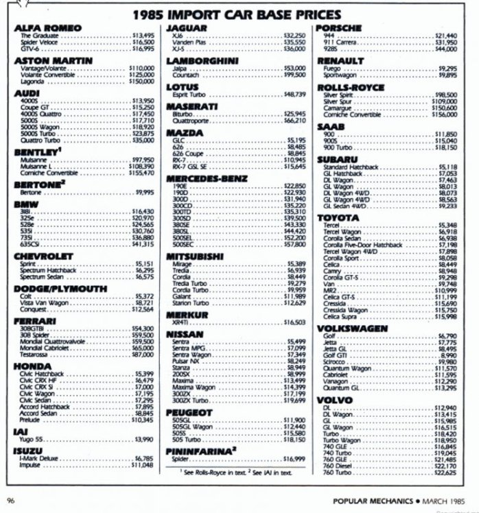 price_sheet